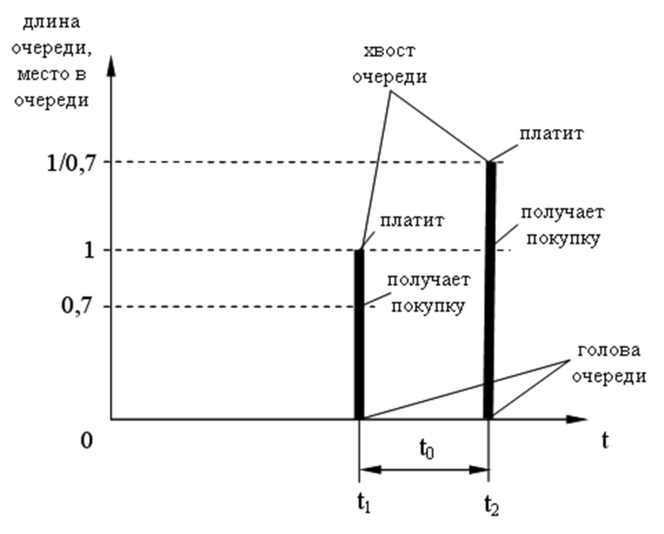 """"""",""""nikken777.narod.ru"""